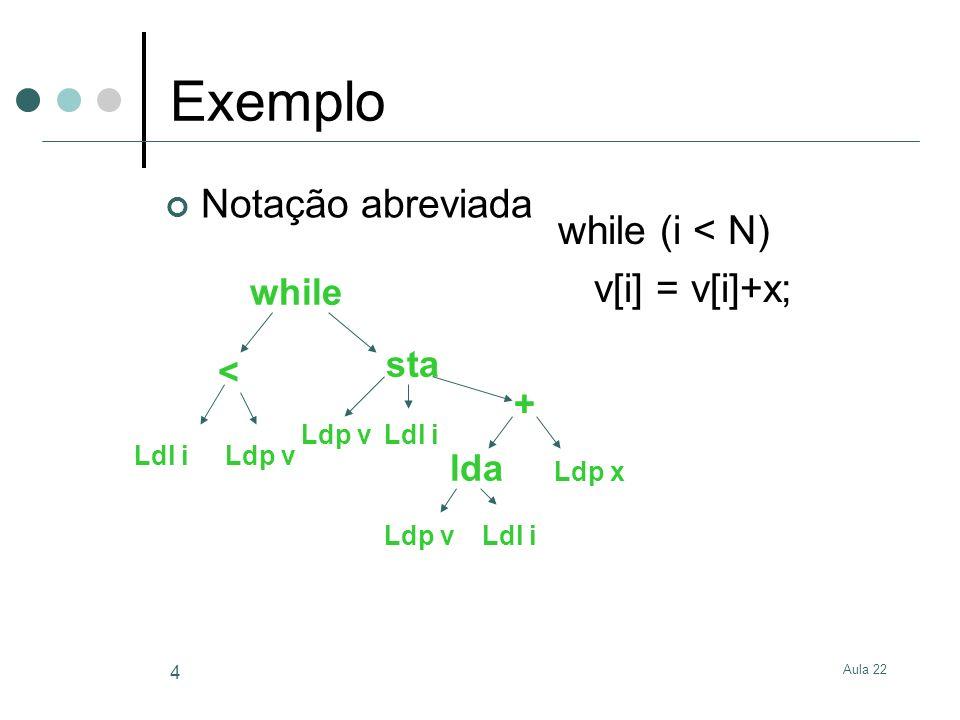 Exemplo Notação abreviada while (i < N) v[i] = v[i]+x; while sta